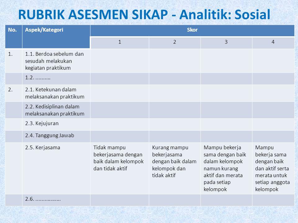 RUBRIK ASESMEN SIKAP - Analitik: Sosial No.Aspek/KategoriSkor 1234 1.1.1. Berdoa sebelum dan sesudah melakukan kegiatan praktikum 1.2........... 2.2.1