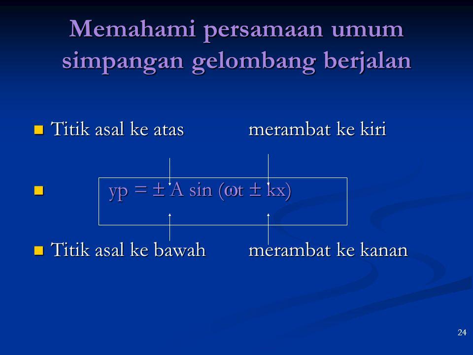 23 Cepat rambat gelombang (v) Cepat rambat gelombang adalah jarak yang ditempuh oleh satu gelombang ( ) dalam waktu satu periode ( T ). Cepat rambat g