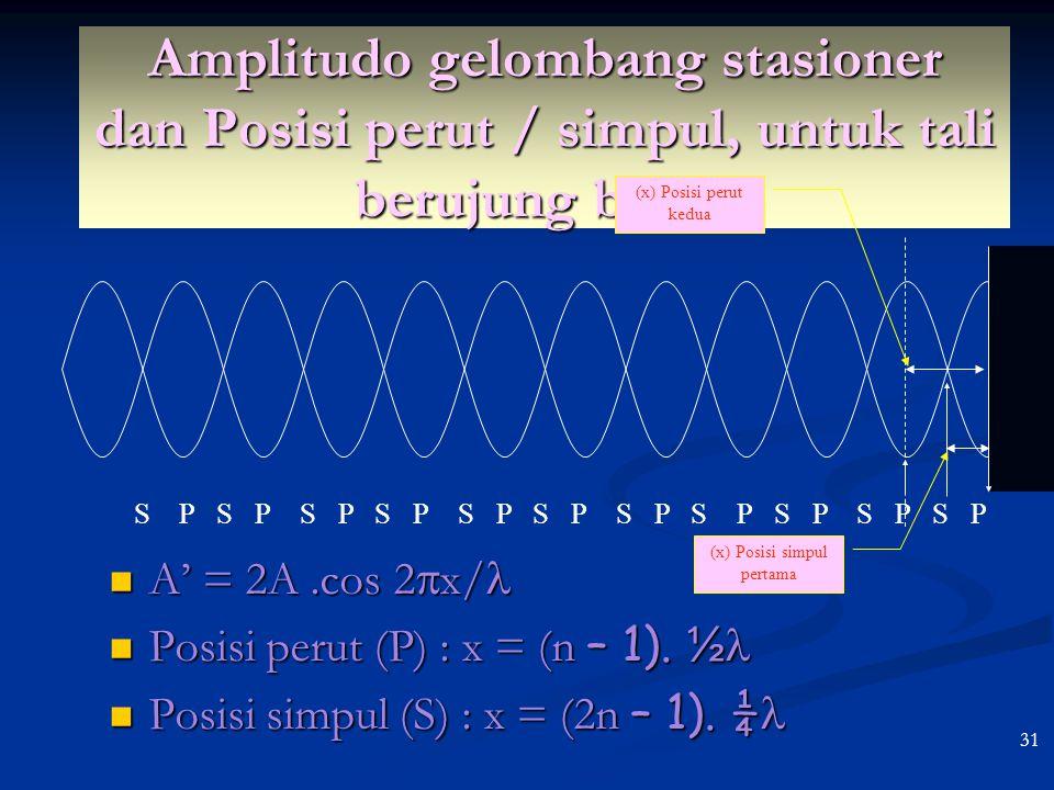 30 S o P R c. Gelombang Stasioner : Gelombang yang c. Gelombang Stasioner : Gelombang yang merupakan paduan antara gelombang datang merupakan paduan a