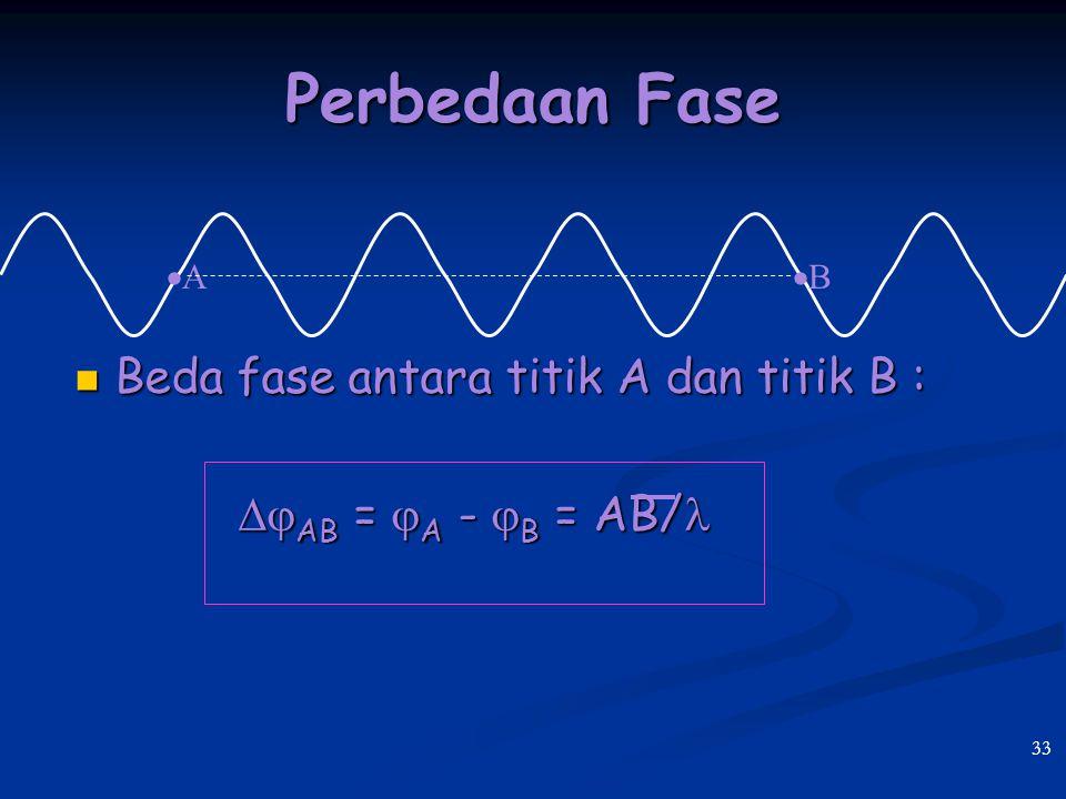 32 S o P Waktu getar P t s = t t sp = sp/v t p = t s – t sp t p = t – sp/v S = Sumber gelombang P = titik di dalam gelombang v = cepat rambat gelomban