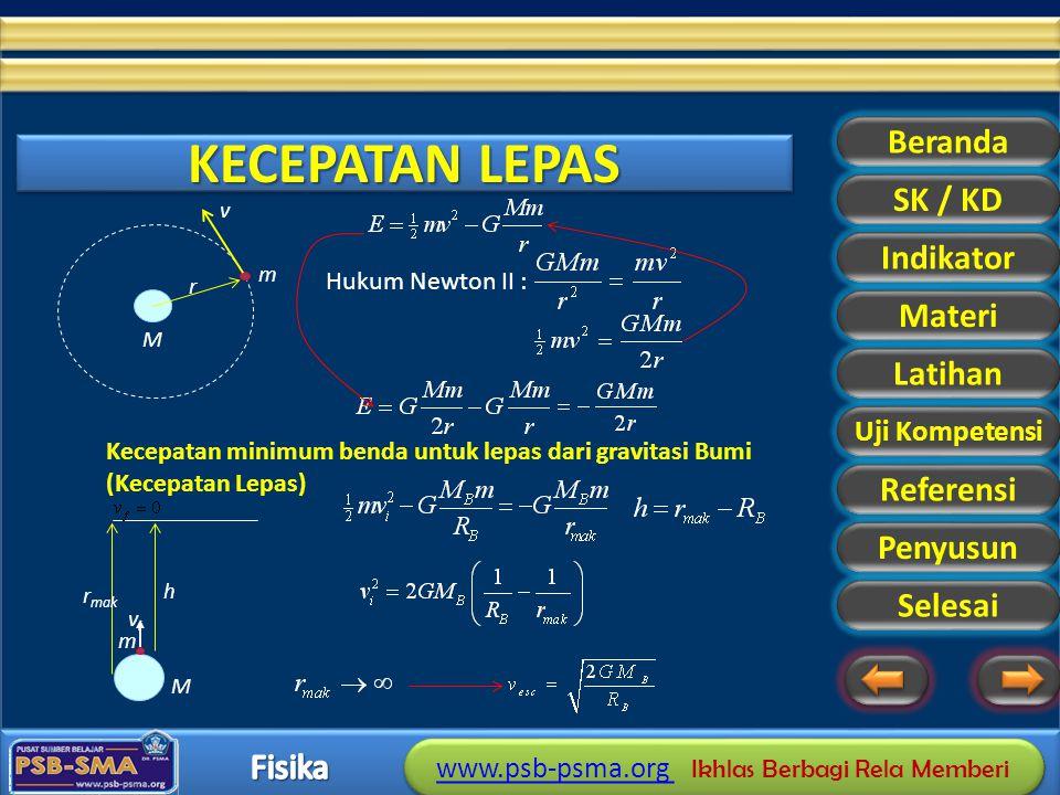 www.psb-psma.org www.psb-psma.org Ikhlas Berbagi Rela Memberi www.psb-psma.org www.psb-psma.org Ikhlas Berbagi Rela Memberi Beranda SK / KD Indikator Materi Latihan Referensi Selesai Uji Kompetensi Penyusun KECEPATAN LEPAS M m v r Hukum Newton II : Kecepatan minimum benda untuk lepas dari gravitasi Bumi (Kecepatan Lepas) M m vivi r mak h