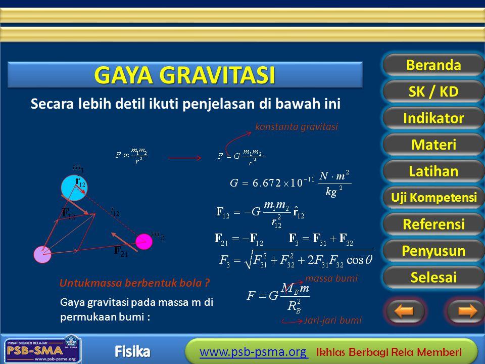 www.psb-psma.org www.psb-psma.org Ikhlas Berbagi Rela Memberi www.psb-psma.org www.psb-psma.org Ikhlas Berbagi Rela Memberi Beranda SK / KD Indikator Materi Latihan Referensi Selesai Uji Kompetensi Penyusun GAYA GRAVITASI Secara lebih detil ikuti penjelasan di bawah ini konstanta gravitasi Untukmassa berbentuk bola .