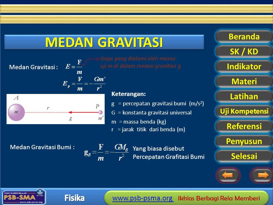 www.psb-psma.org www.psb-psma.org Ikhlas Berbagi Rela Memberi www.psb-psma.org www.psb-psma.org Ikhlas Berbagi Rela Memberi Beranda SK / KD Indikator Materi Latihan Referensi Selesai Uji Kompetensi Penyusun MEDAN GRAVITASI Medan Gravitasi : Gaya yang dialami oleh massa uji m di dalam medan gravitasi g Medan Gravitasi Bumi : Keterangan: g = percepatan gravitasi bumi (m/s 2 ) G = konstanta gravitasi universal m = massa benda (kg) r = jarak titik dari benda (m) Yang biasa disebut Percepatan Grafitasi Bumi