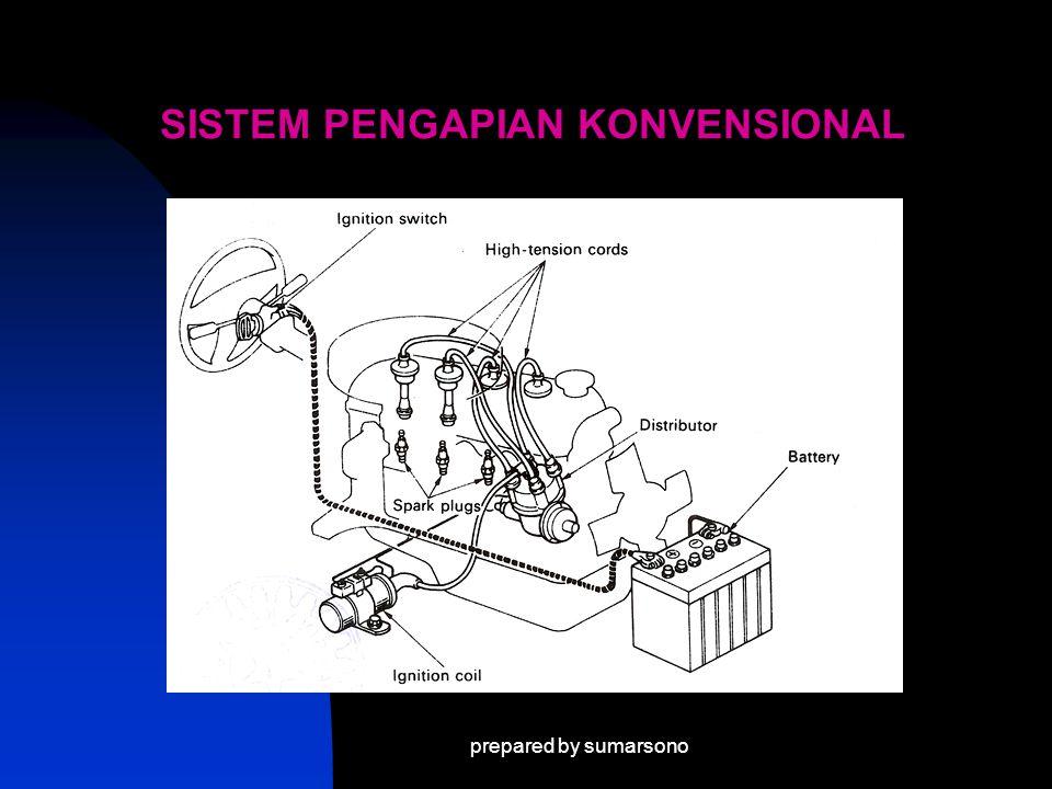 Penyalaan sendiri ( Motor diesel ) Penyalaan dengan bunga api listrik ( Motor bensin ) CARA PENYALAAN BAHAN BAKAR PADA MOTOR BAKAR