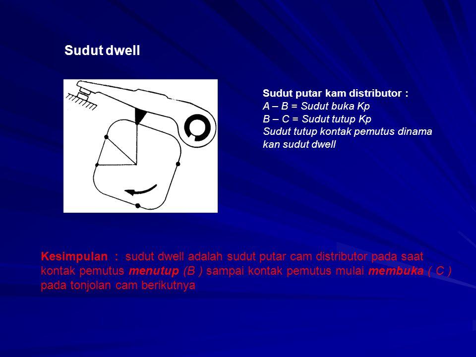 Sudut putar kam distributor : A – B = Sudut buka Kp B – C = Sudut tutup Kp Sudut tutup kontak pemutus dinama kan sudut dwell A B C Sudut dwell Kesimpu