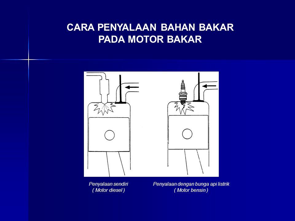Sudut pengapian adalah : Sudut putar cam distributor dari saat kontak pemutus mulai membuka 1 sampai kontak pemutus mulai membuka pada tonjolan kam berikutnya 2 Contoh : sudut pengapian =  1 2 Sudut Pengapian Z = jumlah silinder Untuk motor 4 silinder