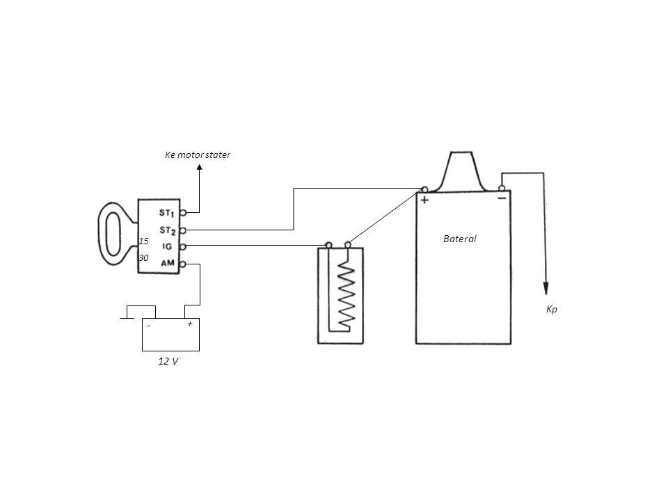 Baterai Kp - + 12 V 15 30 Ke motor stater