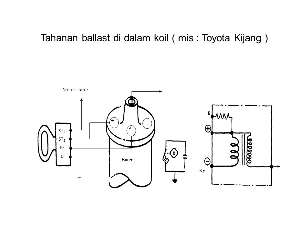 + B - + ST 1 ST 2 IG B Baterai Kp Motor stater Tahanan ballast di dalam koil ( mis : Toyota Kijang )