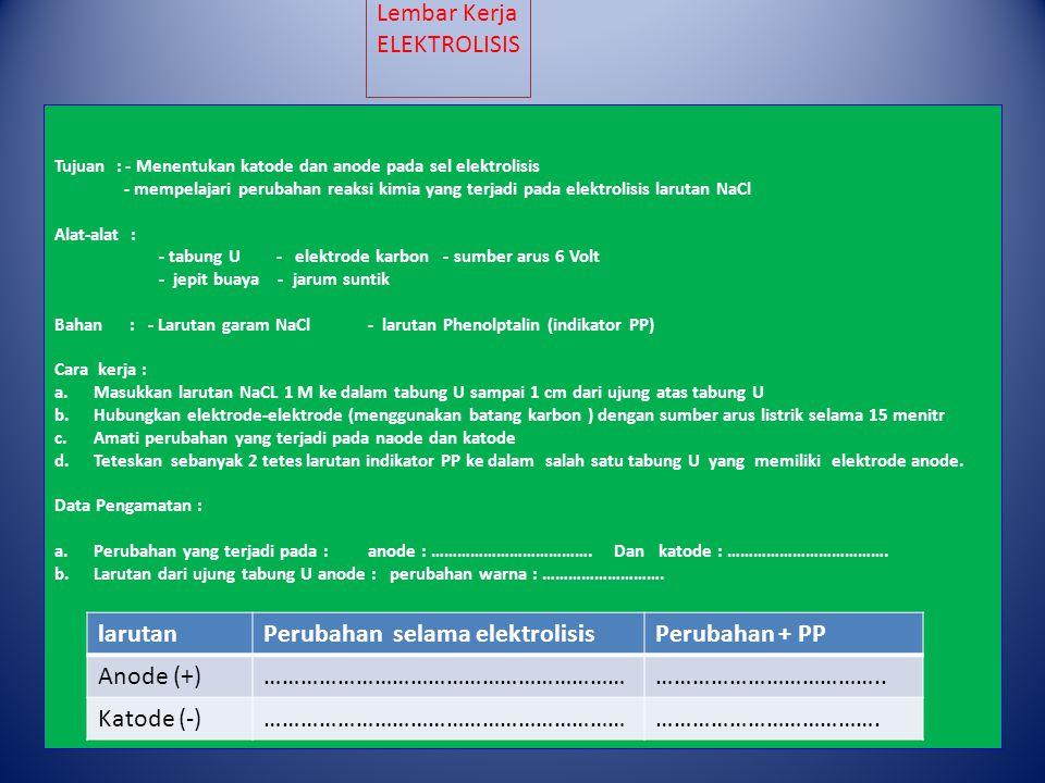 Lembar Kerja ELEKTROLISIS Tujuan : - Menentukan katode dan anode pada sel elektrolisis - mempelajari perubahan reaksi kimia yang terjadi pada elektrolisis larutan NaCl Alat-alat : - tabung U - elektrode karbon - sumber arus 6 Volt - jepit buaya - jarum suntik Bahan : - Larutan garam NaCl- larutan Phenolptalin (indikator PP) Cara kerja : a.Masukkan larutan NaCL 1 M ke dalam tabung U sampai 1 cm dari ujung atas tabung U b.Hubungkan elektrode-elektrode (menggunakan batang karbon ) dengan sumber arus listrik selama 15 menitr c.Amati perubahan yang terjadi pada naode dan katode d.Teteskan sebanyak 2 tetes larutan indikator PP ke dalam salah satu tabung U yang memiliki elektrode anode.