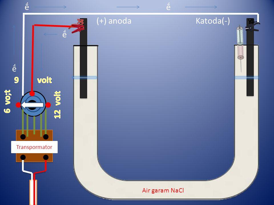 Na+ (aq) Cl - (aq)Na (s)H 2 O (l) H 2 (g)OH - (aq) 123e+ Tulis reaksi yang terjadi pada Katode dan Anode Anode: Elektrolisis larutan NaCl dengan elektrode Karbon Reaksi : Katode : 2 H 2 O (l) + 2 e 2 OH - (aq) + H 2 (g) Anode : 2 Cl - (aq) Cl 2 (g) + 2 e Reaksi sel : 2 H 2 O (l) + 2 Cl - (aq) 2 OH - (aq) + H 2 (g) + Cl 2 (g) Katode : Cl 2 (g) Jawab :