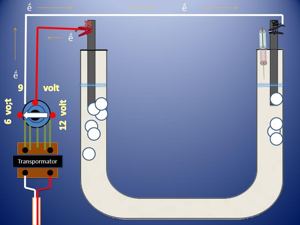 Transpormator ḗ ḗ ḗ ḗ (+) anodaKatoda(-) Air garam NaCl