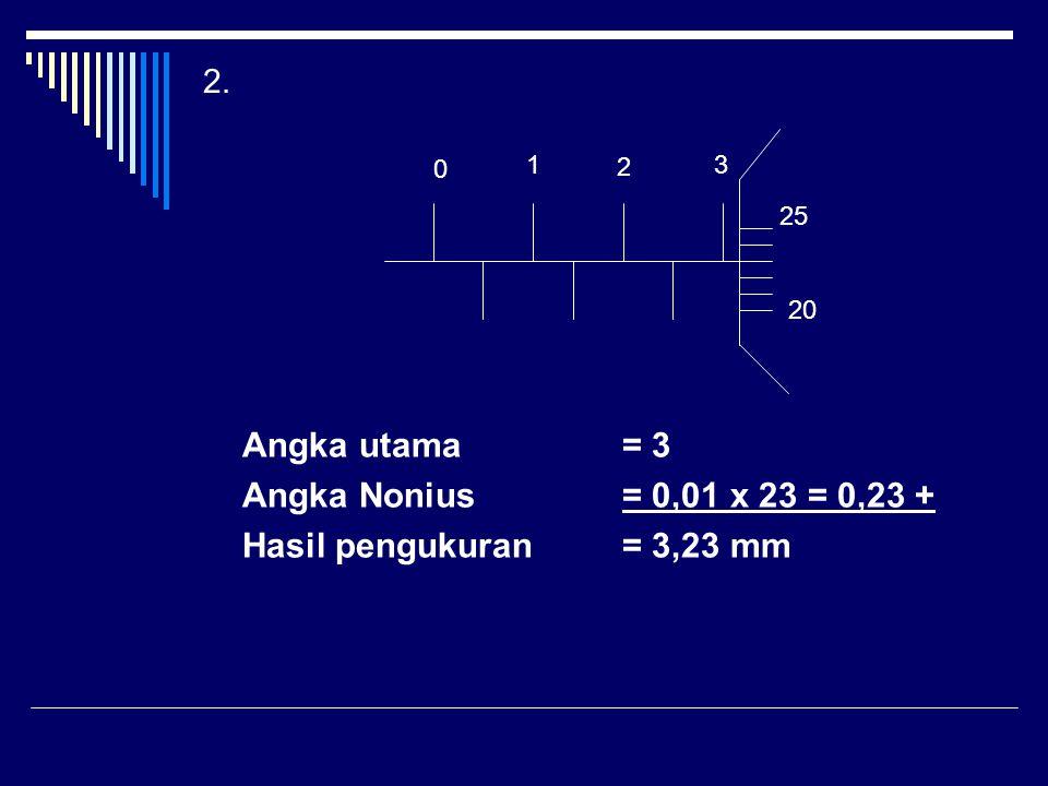 2. Angka utama = 3 Angka Nonius= 0,01 x 23 = 0,23 + Hasil pengukuran= 3,23 mm 1 2 0 3 25 20