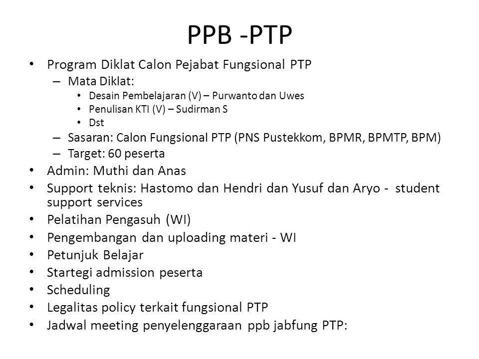 PPB -PTP Program Diklat Calon Pejabat Fungsional PTP – Mata Diklat: Desain Pembelajaran (V) – Purwanto dan Uwes Penulisan KTI (V) – Sudirman S Dst – S