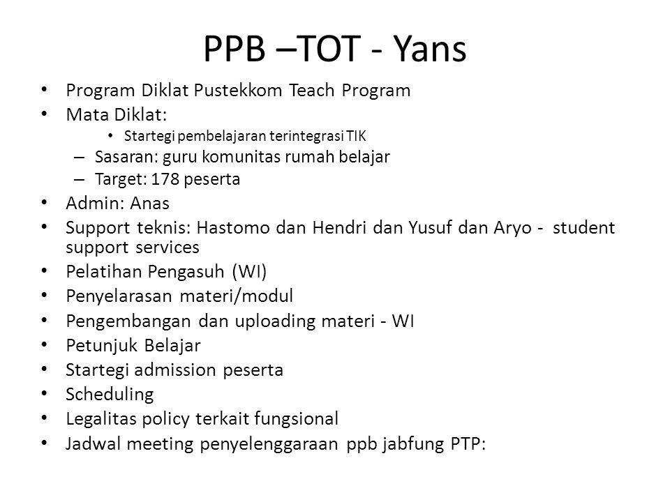 PPB –TOT - Yans Program Diklat Pustekkom Teach Program Mata Diklat: Startegi pembelajaran terintegrasi TIK – Sasaran: guru komunitas rumah belajar – T
