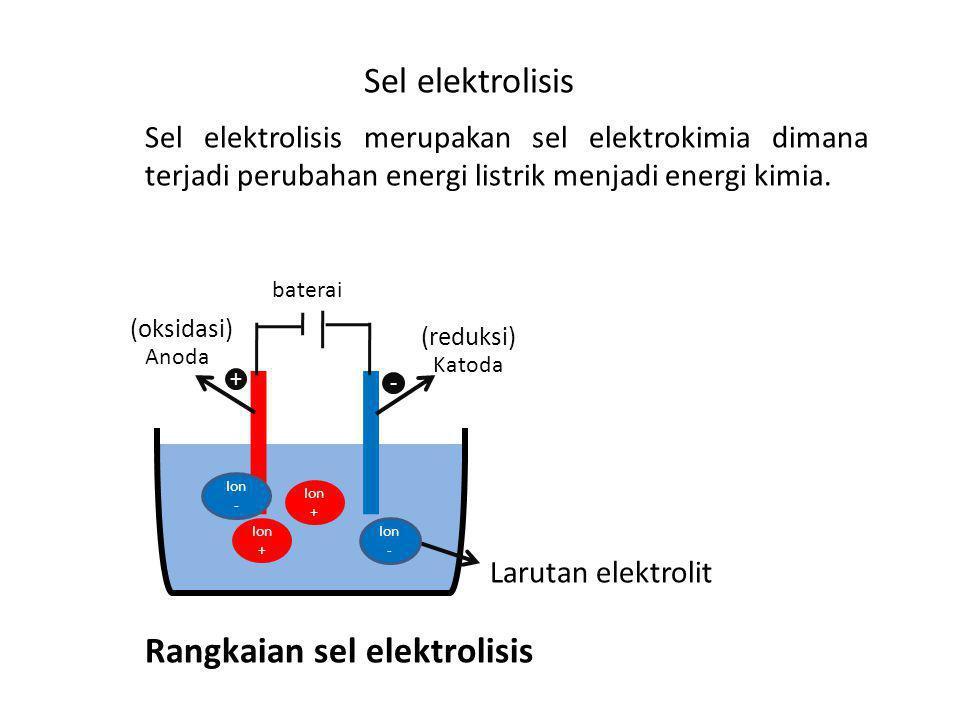 Sel elektrolisis Sel elektrolisis merupakan sel elektrokimia dimana terjadi perubahan energi listrik menjadi energi kimia. Anoda Katoda + - baterai Ra