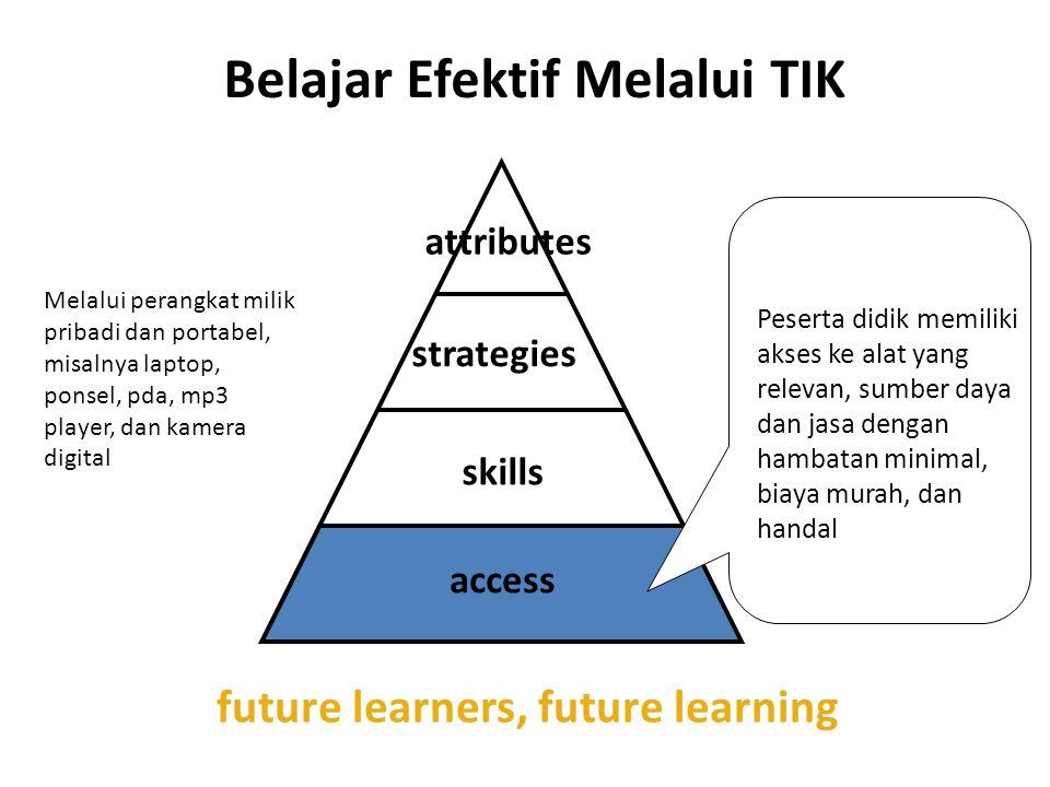 access skills strategies attributes Belajar Efektif Melalui TIK future learners, future learning Peserta didik memiliki akses ke alat yang relevan, sumber daya dan jasa dengan hambatan minimal, biaya murah, dan handal Melalui perangkat milik pribadi dan portabel, misalnya laptop, ponsel, pda, mp3 player, dan kamera digital