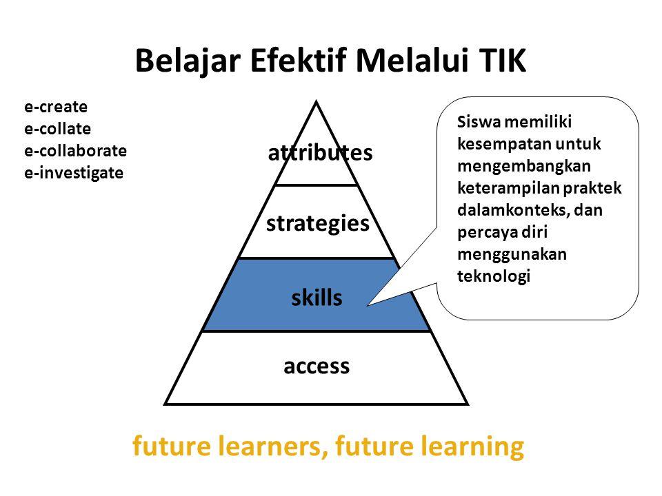 access skills strategies attributes future learners, future learning Siswa memiliki kesempatan untuk mengembangkan keterampilan praktek dalamkonteks, dan percaya diri menggunakan teknologi e-create e-collate e-collaborate e-investigate Belajar Efektif Melalui TIK