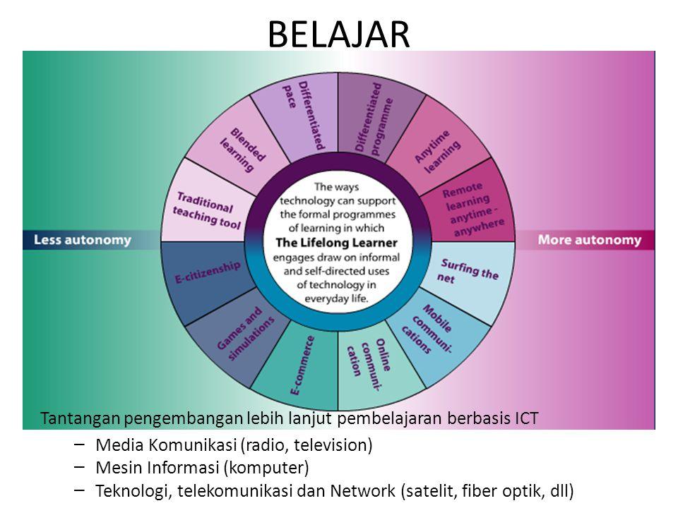 BELAJAR Tantangan pengembangan lebih lanjut pembelajaran berbasis ICT – Media Komunikasi (radio, television) – Mesin Informasi (komputer) – Teknologi, telekomunikasi dan Network (satelit, fiber optik, dll)
