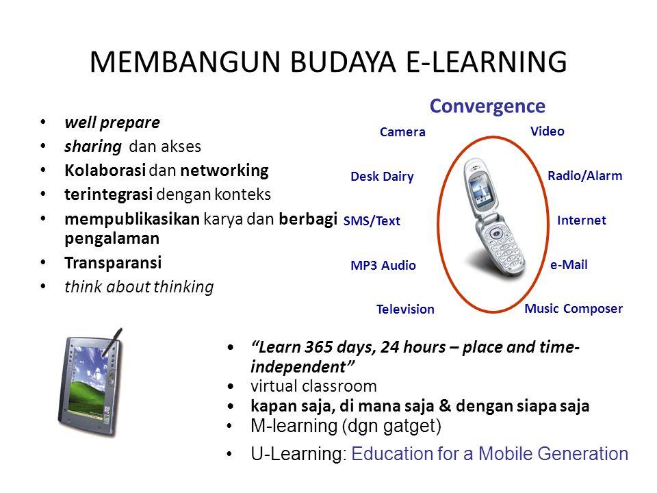 MEMBANGUN BUDAYA E-LEARNING well prepare sharing dan akses Kolaborasi dan networking terintegrasi dengan konteks mempublikasikan karya dan berbagi pengalaman Transparansi think about thinking Learn 365 days, 24 hours – place and time- independent virtual classroom kapan saja, di mana saja & dengan siapa saja M-learning (dgn gatget) U-Learning: Education for a Mobile Generation Convergence Video Radio/Alarm Internet e-Mail Music Composer Camera Desk Dairy SMS/Text MP3 Audio Television