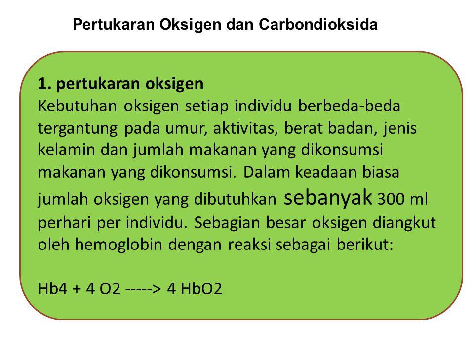 2.IRV (volume cadangan inspirasi)/ UK adalah volume udara yang masih bisa dihirup paru-paru setelah inspirasi normal.(1500 cc) 3.ERV /UC (volume cadan
