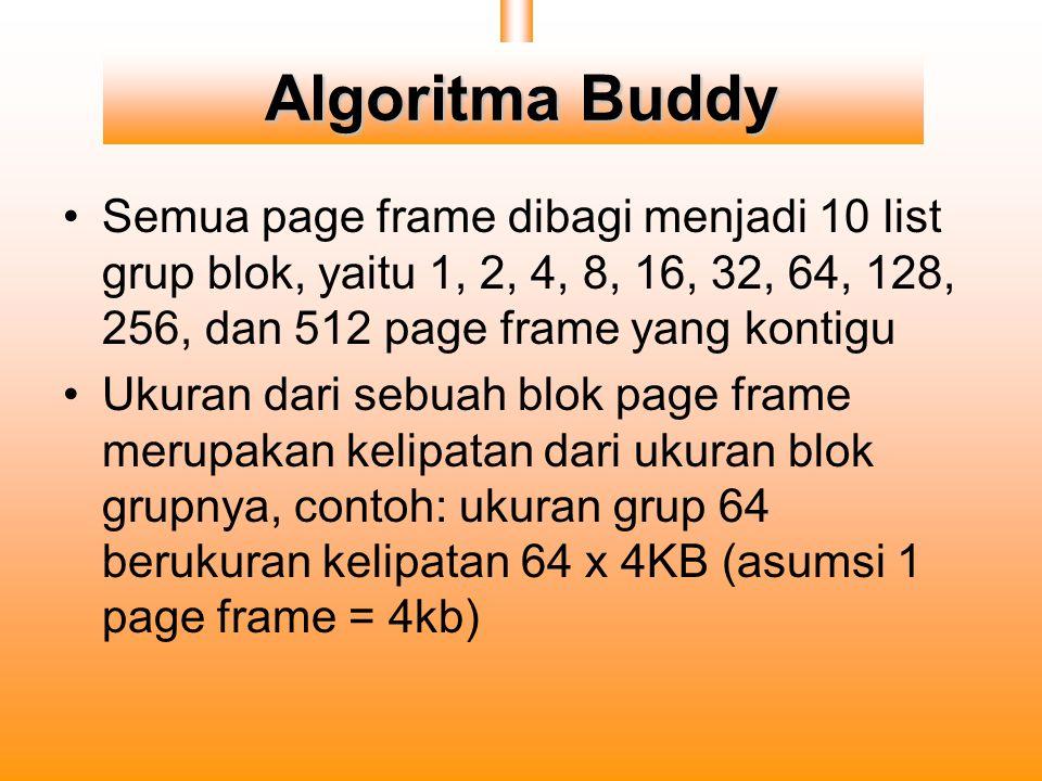 Algoritma Buddy Semua page frame dibagi menjadi 10 list grup blok, yaitu 1, 2, 4, 8, 16, 32, 64, 128, 256, dan 512 page frame yang kontigu Ukuran dari sebuah blok page frame merupakan kelipatan dari ukuran blok grupnya, contoh: ukuran grup 64 berukuran kelipatan 64 x 4KB (asumsi 1 page frame = 4kb)