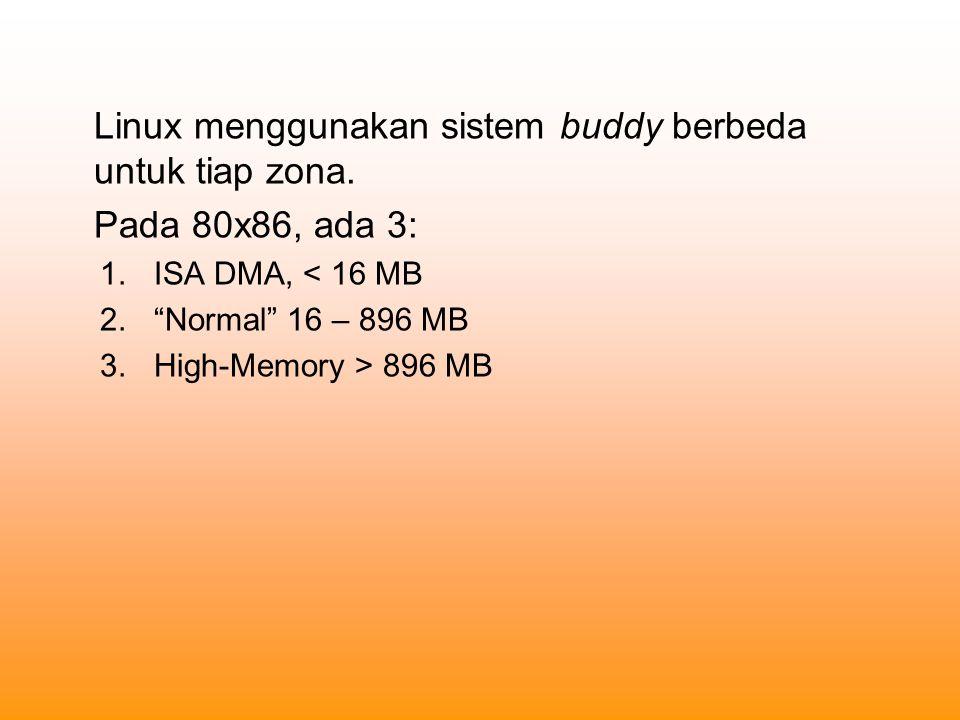 Linux menggunakan sistem buddy berbeda untuk tiap zona.
