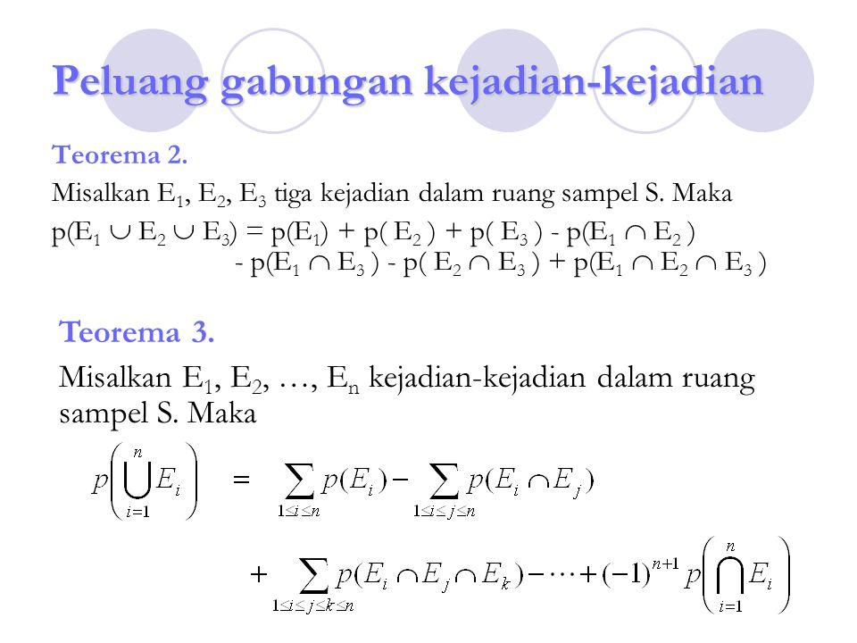 Peluang gabungan kejadian-kejadian Teorema 2. Misalkan E 1, E 2, E 3 tiga kejadian dalam ruang sampel S. Maka p(E 1  E 2  E 3 ) = p(E 1 ) + p( E 2 )