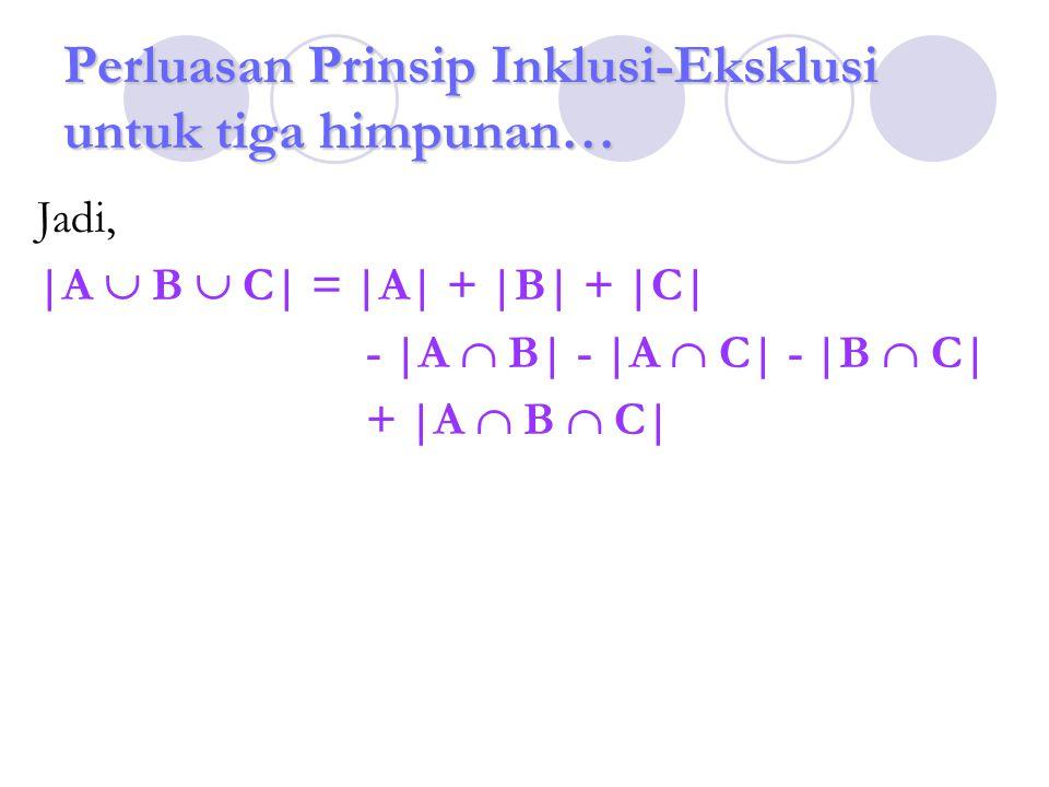 Perluasan Prinsip Inklusi-Eksklusi untuk tiga himpunan… Jadi, |A  B  C| = |A| + |B| + |C| - |A  B| - |A  C| - |B  C| + |A  B  C|