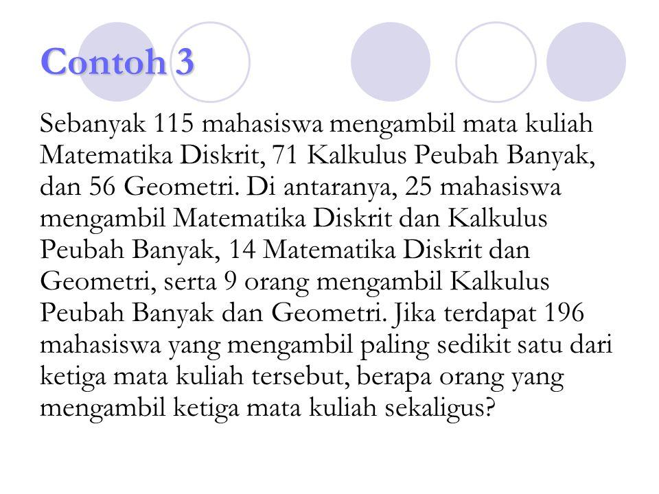 Contoh 3… Solusi.