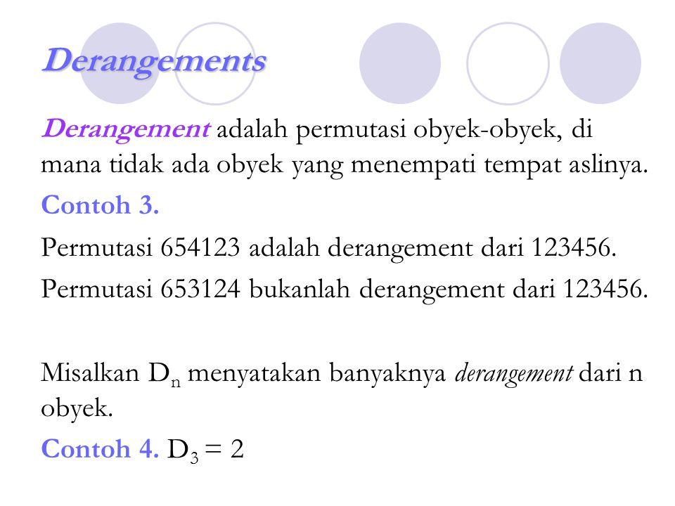 Derangements Derangement adalah permutasi obyek-obyek, di mana tidak ada obyek yang menempati tempat aslinya. Contoh 3. Permutasi 654123 adalah derang