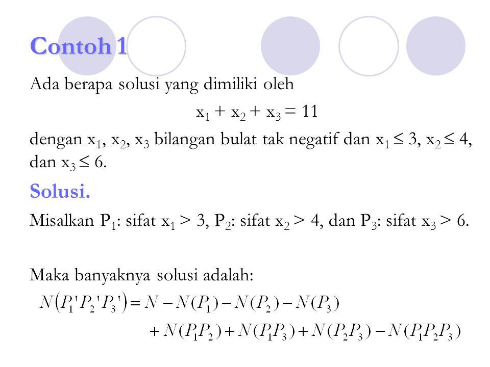 Contoh 1 Ada berapa solusi yang dimiliki oleh x 1 + x 2 + x 3 = 11 dengan x 1, x 2, x 3 bilangan bulat tak negatif dan x 1  3, x 2  4, dan x 3  6.