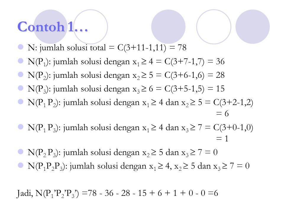 Contoh 1… N: jumlah solusi total = C(3+11-1,11) = 78 N(P 1 ): jumlah solusi dengan x 1  4 = C(3+7-1,7) = 36 N(P 2 ): jumlah solusi dengan x 2  5 = C