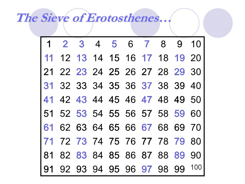 The Sieve of Erotosthenes… 12345678910 11121314151617181920 21222324252627282930 31323334353637383940 41424344454647484950 51525354555657585960 616263