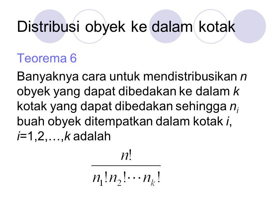 Distribusi obyek ke dalam kotak Teorema 6 Banyaknya cara untuk mendistribusikan n obyek yang dapat dibedakan ke dalam k kotak yang dapat dibedakan sehingga n i buah obyek ditempatkan dalam kotak i, i=1,2,…,k adalah