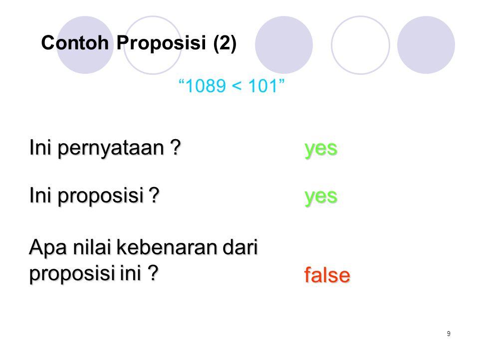 10 Contoh proposisi (3) y > 15 Ini pernyataan .yes Ini proposisi .