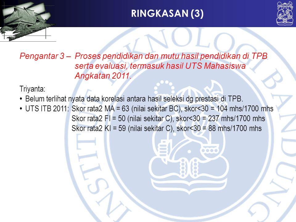 RINGKASAN (3) Pengantar 3 –Proses pendidikan dan mutu hasil pendidikan di TPB serta evaluasi, termasuk hasil UTS Mahasiswa Angkatan 2011. Triyanta: Be