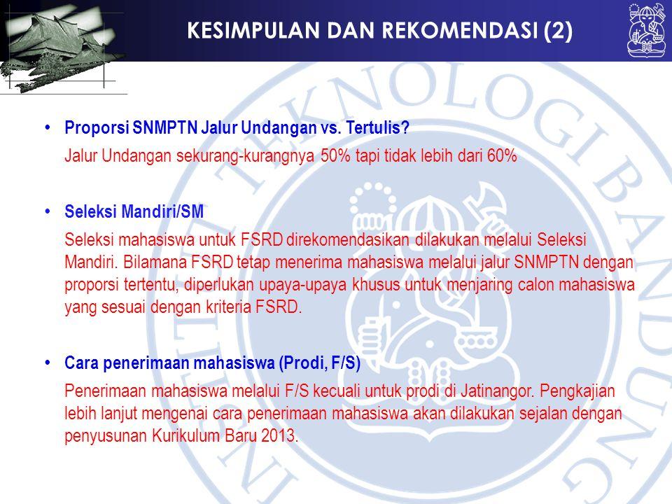 KESIMPULAN DAN REKOMENDASI (2) Proporsi SNMPTN Jalur Undangan vs.