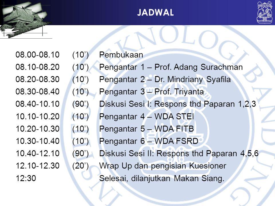JADWAL 08.00-08.10(10')Pembukaan 08.10-08.20(10')Pengantar 1 – Prof. Adang Surachman 08.20-08.30(10')Pengantar 2 – Dr. Mindriany Syafila 08.30-08.40(1
