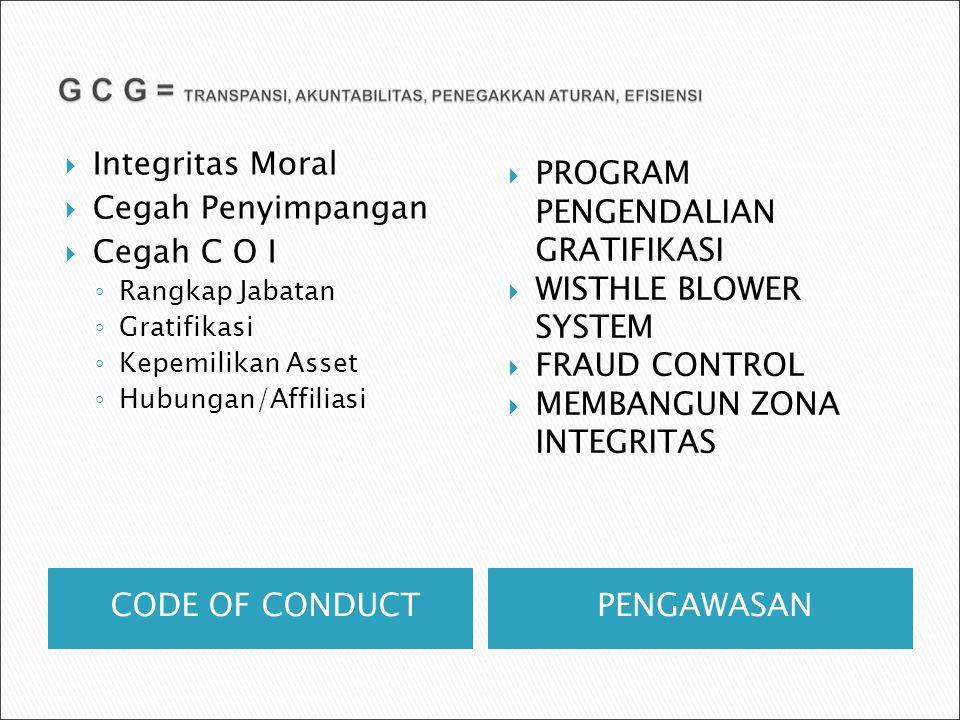 Mengenal KPK dan Upaya Pemberantasan Korupsi