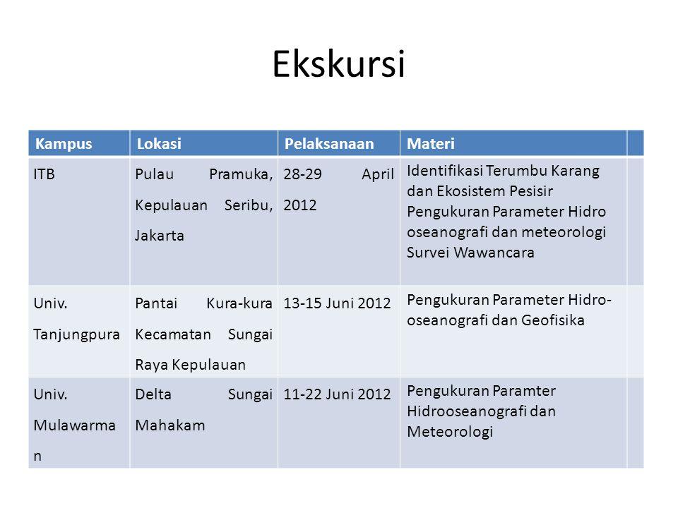 Ekskursi KampusLokasiPelaksanaanMateri ITB Pulau Pramuka, Kepulauan Seribu, Jakarta 28-29 April 2012 Identifikasi Terumbu Karang dan Ekosistem Pesisir