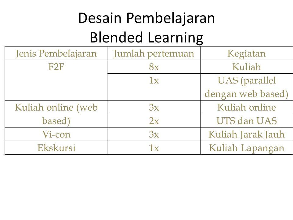 Jenis PembelajaranJumlah pertemuanKegiatan F2F8xKuliah 1x UAS (parallel dengan web based) Kuliah online (web based) 3xKuliah online 2xUTS dan UAS Vi-c