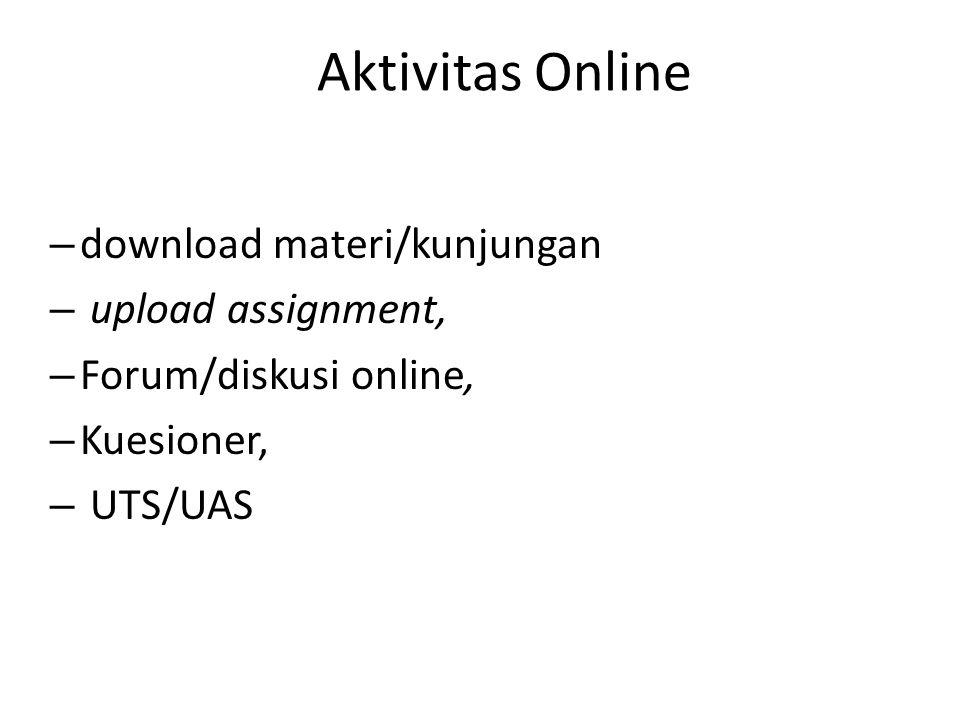Aktivitas Online – download materi/kunjungan – upload assignment, – Forum/diskusi online, – Kuesioner, – UTS/UAS