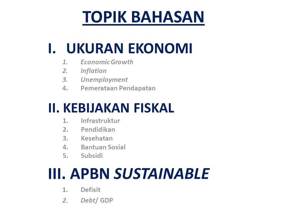 TOPIK BAHASAN I.UKURAN EKONOMI 1.Economic Growth 2.Inflation 3.Unemployment 4.Pemerataan Pendapatan II. KEBIJAKAN FISKAL 1.Infrastruktur 2.Pendidikan