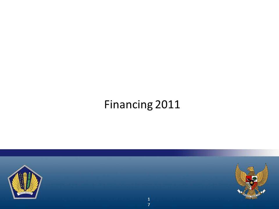 Financing 2011 17