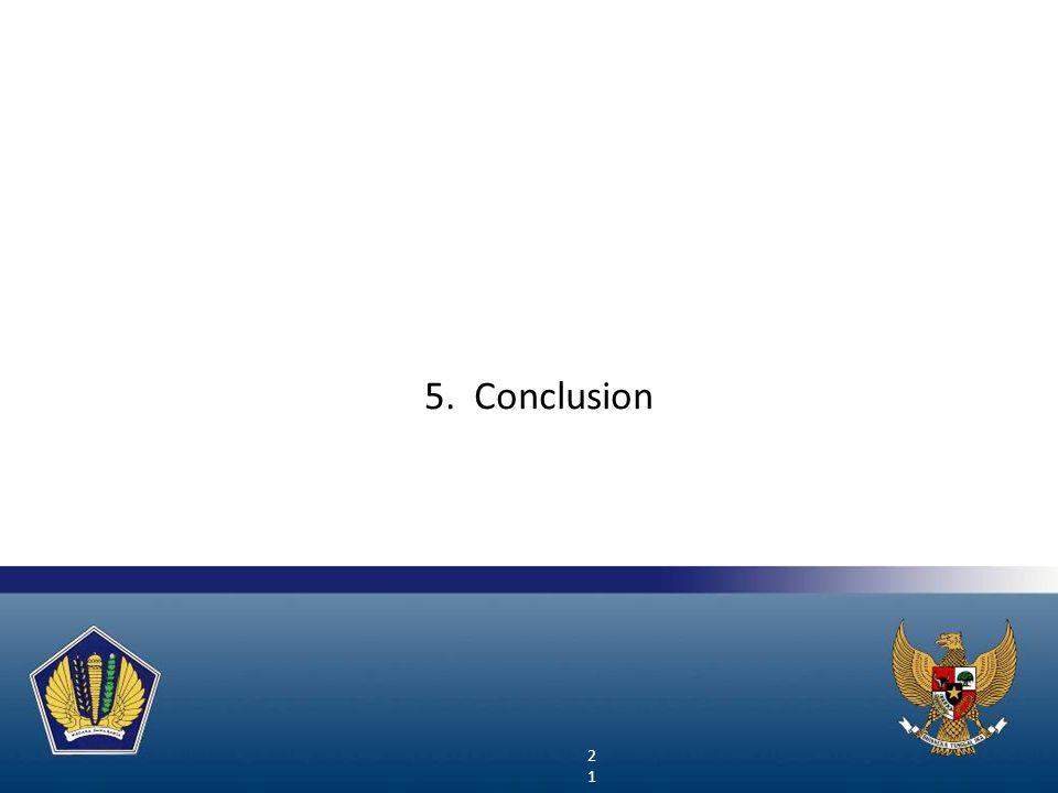 5. Conclusion 21