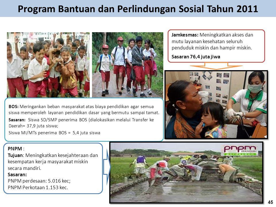 Program Bantuan dan Perlindungan Sosial Tahun 2011 BOS: Meringankan beban masyarakat atas biaya pendidikan agar semua siswa memperoleh layanan pendidi