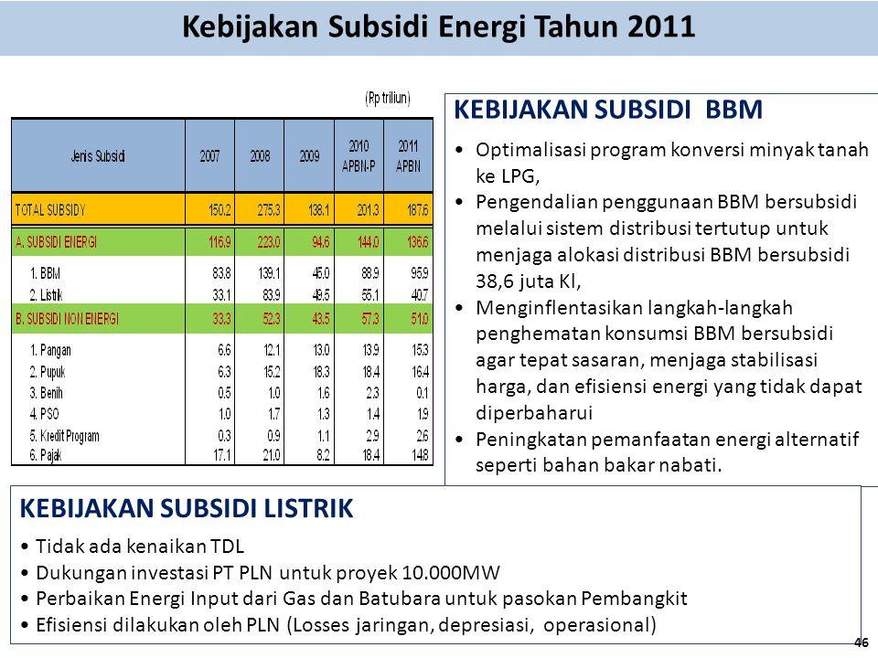 KEBIJAKAN SUBSIDI BBM Optimalisasi program konversi minyak tanah ke LPG, Pengendalian penggunaan BBM bersubsidi melalui sistem distribusi tertutup unt