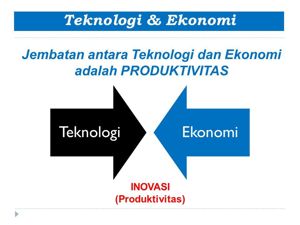 Jembatan antara Teknologi dan Ekonomi adalah PRODUKTIVITAS INOVASI (Produktivitas) TeknologiEkonomi Teknologi & Ekonomi