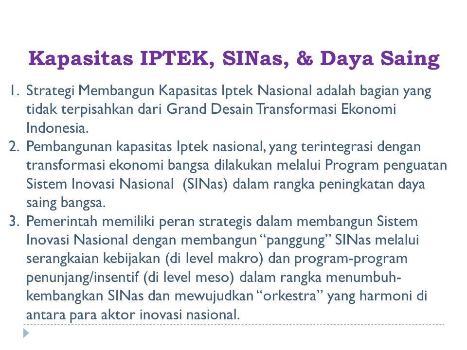 Kapasitas IPTEK, SINas, & Daya Saing 1.Strategi Membangun Kapasitas Iptek Nasional adalah bagian yang tidak terpisahkan dari Grand Desain Transformasi