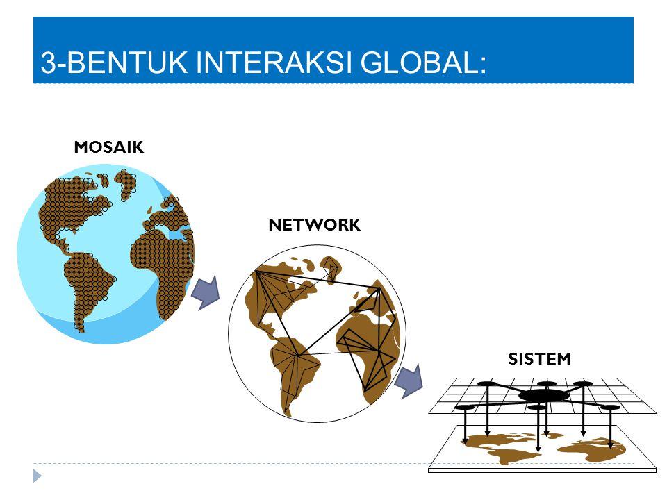 3-BENTUK INTERAKSI GLOBAL: MOSAIK NETWORK SISTEM